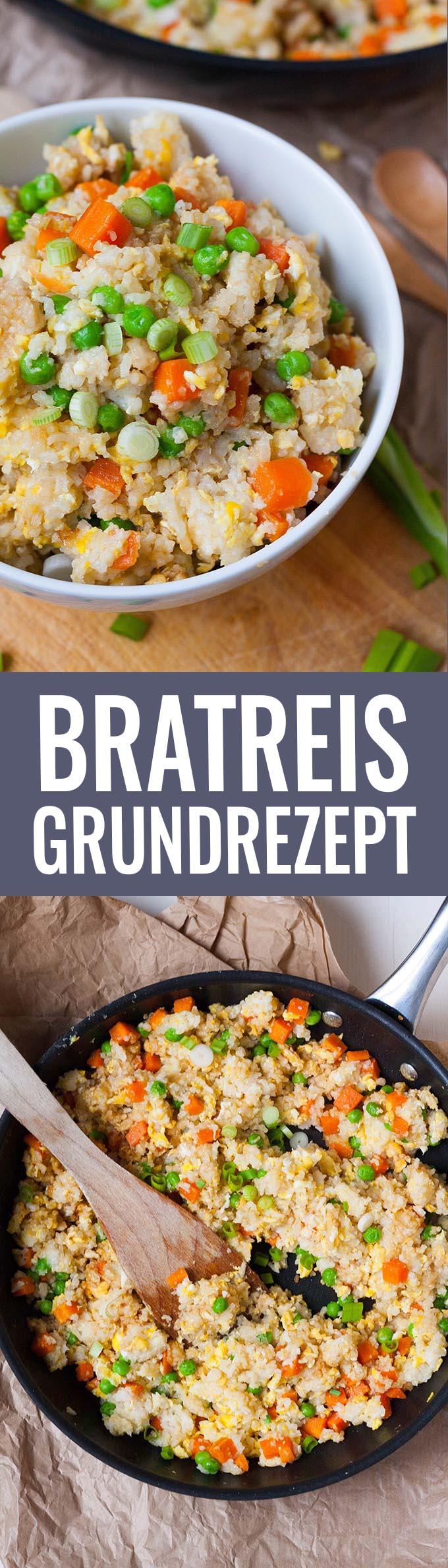 Bratreis Grundrezept - Kochkarussell.com